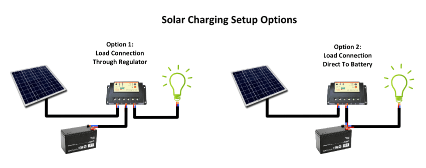 Solar Regulator setup options